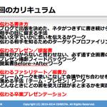 【開催報告】発信力養成「イチモク」第3期最終回
